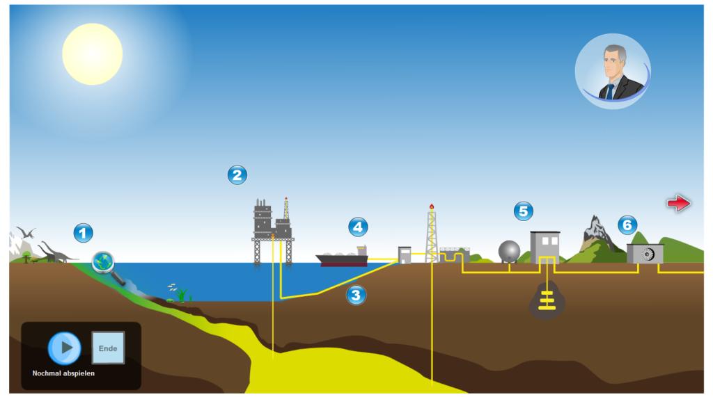 kursbild-erdgas